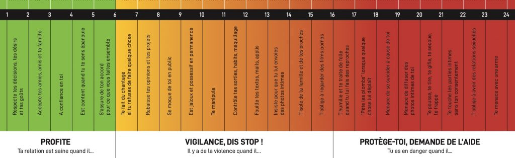 Image outil de lutte contre la violence - violentomètre